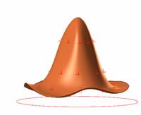 Curve point weight - utež točk in krivulj 2